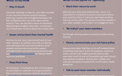 The Return to Work Guide for Dentists – Part 2: Your Team